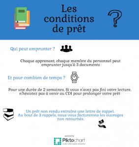 conditions-de-pret